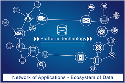 RegTech Platform--Achieve Horizontal Governance in eGRC with an Ecosystem of Data and a Network of Applications