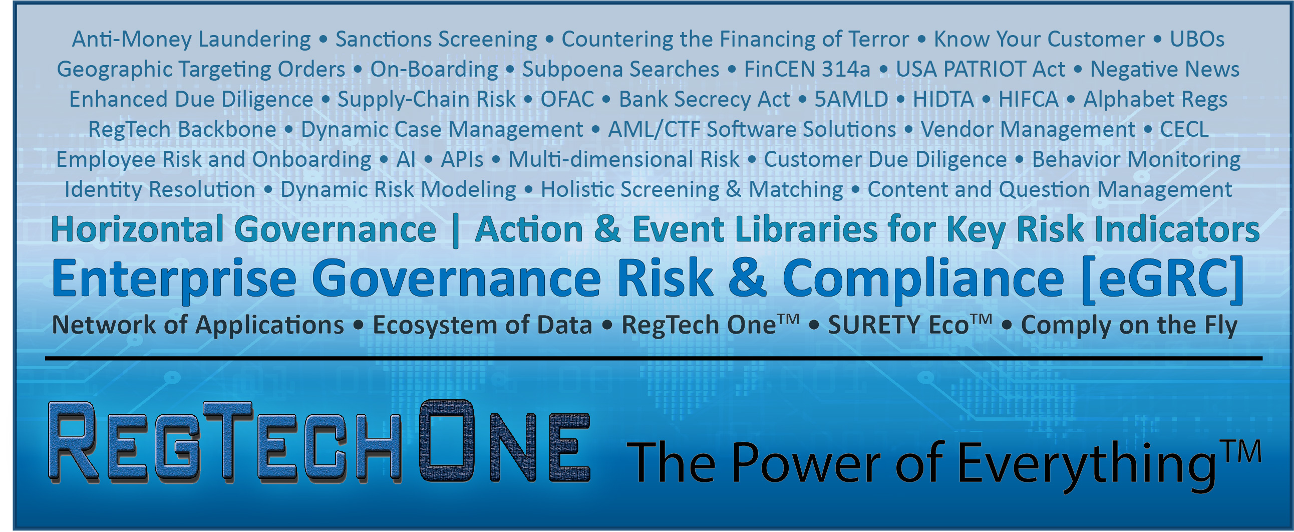 RegTech One art--RegTech platform supports horizontal governance in GRC